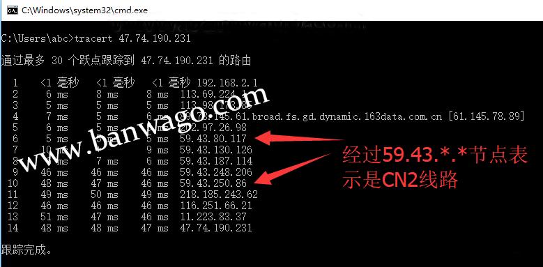 什么是CN2线路-怎样检查VPS是不是CN2线路