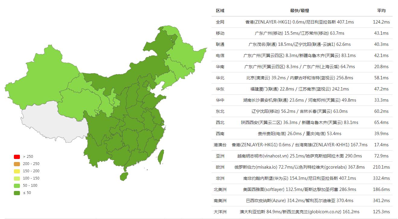搬瓦工香港 CN2 GIA HKHK_8机房介绍