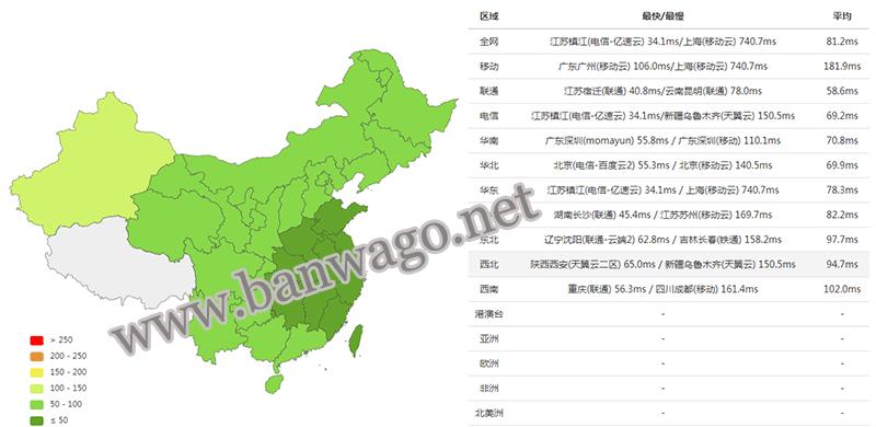 搬瓦工日本 VPS 大阪软银机房 JPOS_1 速度延迟评测