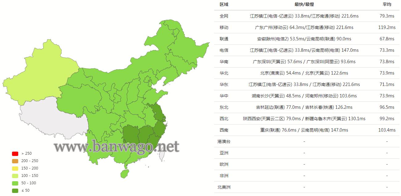 搬瓦工日本大阪软银机房限量版 VPS 套餐-速度/延迟/丢包率综合测评